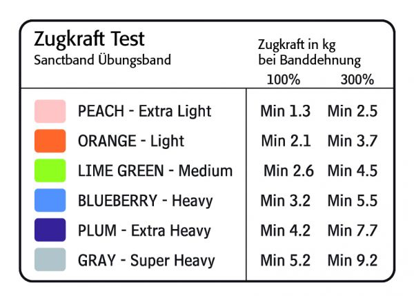 Sanctband™ Übungsband 5,5 m leicht - orange