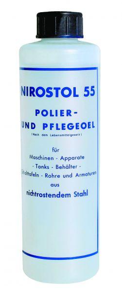 Nirostol-Pflegemittel für Fango-Anlagen