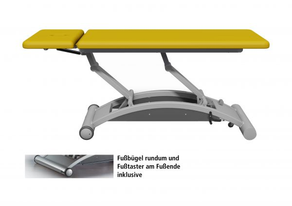 THERA Standard (e) inkl. Fußbügel